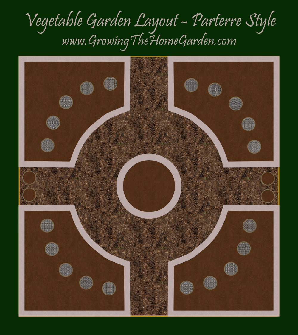 Vegetable Garden Layout - Parterre Style! - Growing The Home Garden