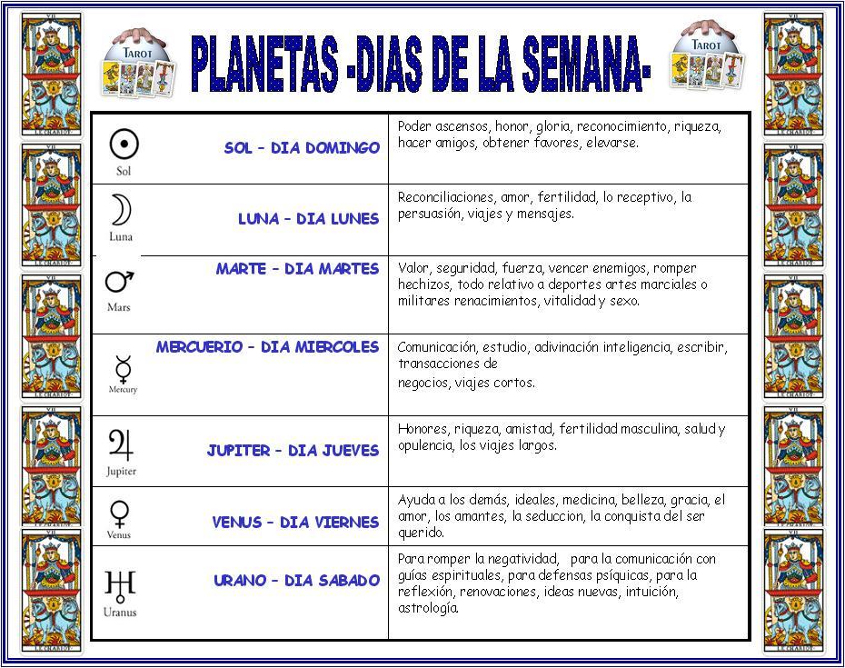 [PLANETAS+Y+DIAS+DE+LA+SEMANA.jpg]