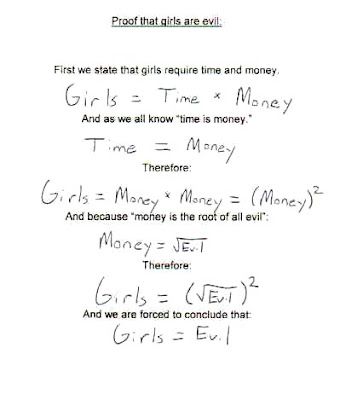 Mathematical amazing facts funny image girls are evil