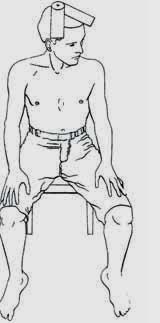 Rotação da coluna cervical