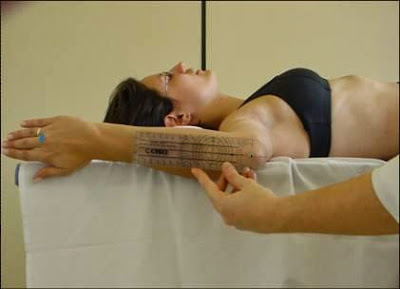Rotação Lateral do ombro