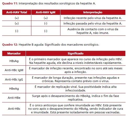 Tpo exame