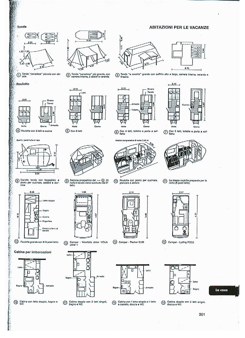 abitare il paesaggio u201d dati dimensionali dell abitare minimo rh abitareilpaesaggio blogspot com manuale dell'architetto neufert manuale dell'architetto o neufert
