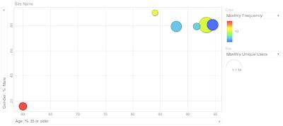 Анализ Вашего медиа-плана. Внутри AdWords. Взято из Inside AdWords