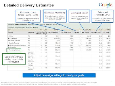 Подробные прогнозы рекламы в Google Audio Ads. Внутри AdWords. Изображение взято из Traditional Media