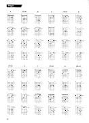 ALL MAJOR CHORDS. ALL MINOR CHORDS