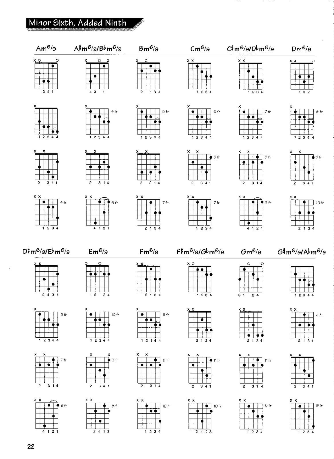 Free Guitar Chords