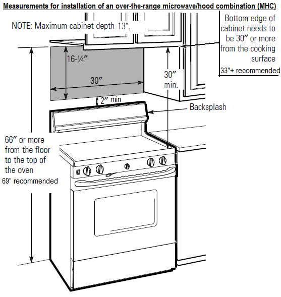 appliance information  measurements for over hood  mhc  installation