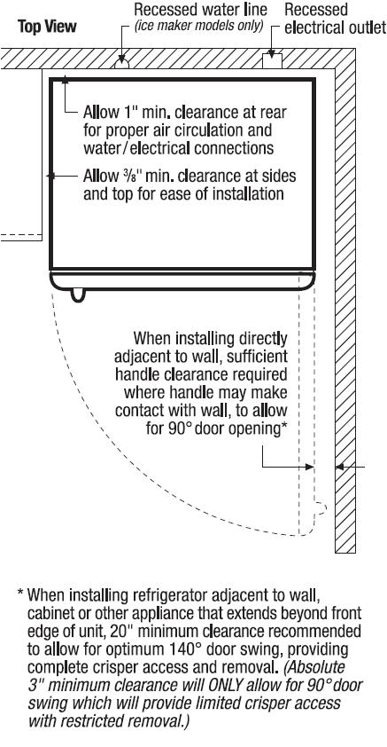 Appliance Information Fridge Door Clearance