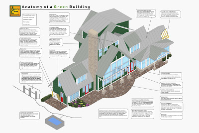 essay explain the importance of energy conservation It is important because many people believe in global warming the idea of energy conservation is not new at all.