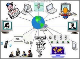 Josilaiufal Frases Sobre Tecnologias E Educação