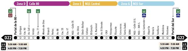 Transmilenio Servicios Expresos Corrientes Rutas Troncal NQS Carrera 30 Universidad Nacional de Colombia Blog de la Nacho