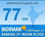 Indian Blogger Network