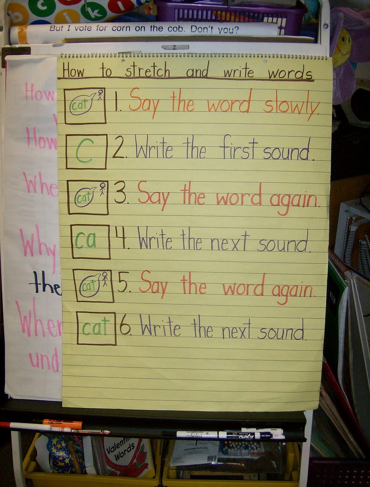 Anchor Charts in Kindergarten http://healthcareworkforce.net/um-anchor-charts-kindergarten.shtml