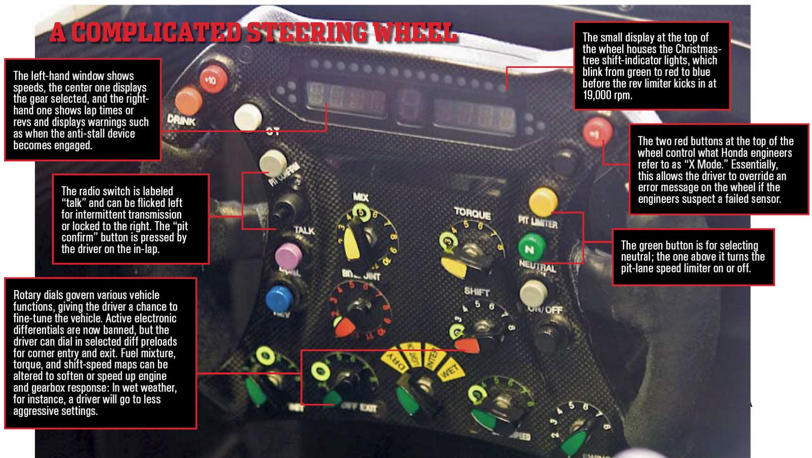 steering%2Bwheel%2BF1.jpg