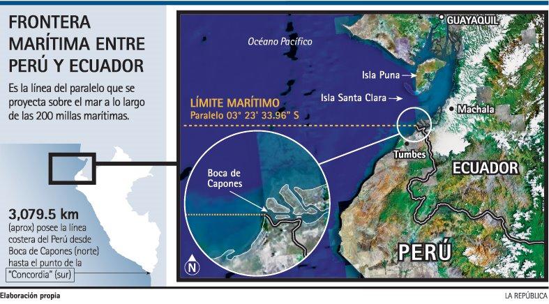 [Frontera+marititma+entre+Ecuador-Perú.jpg]