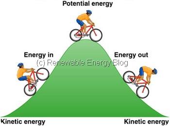 science class vocabulary2 energy