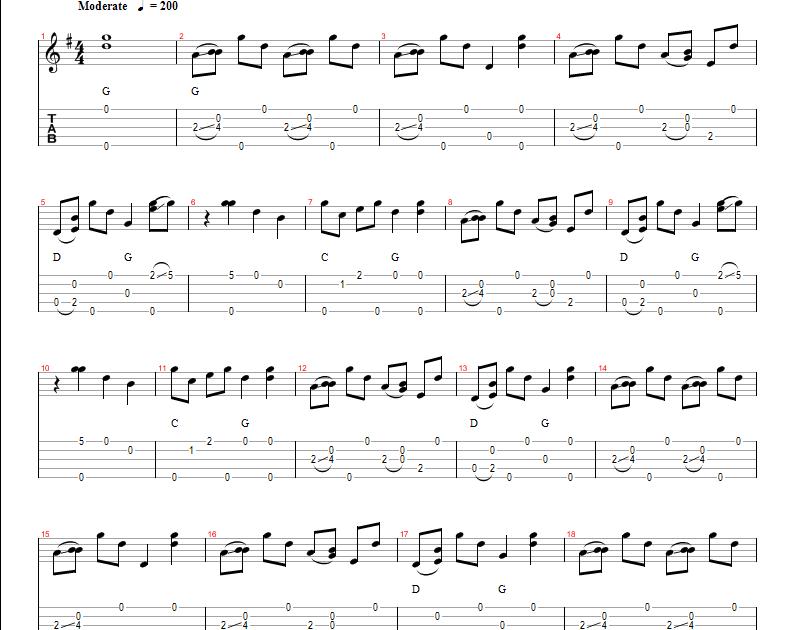 Banjo Lessons With David Cavage Lesson 088 Cripple Creek I