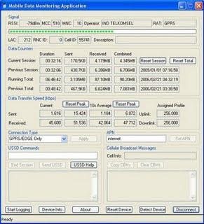 TRIK KODOKIN Huawei E 161 CARA MDMA, • Distributor wifi Modem murah ...