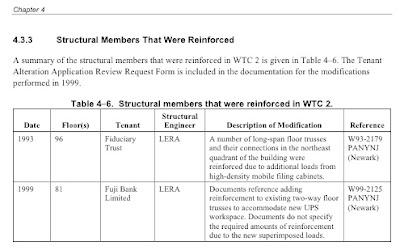 Texto: Reformas de refuerzo realizadas al WTC2 (NCSTAR 1-1C, tabla 4-6)