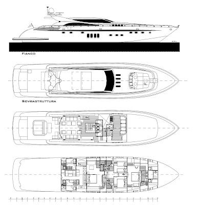 alquiler barcos lujo mallorca