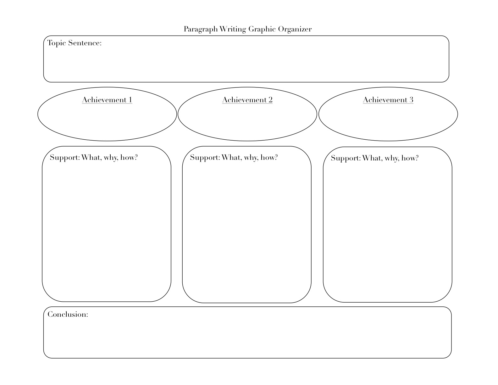 narrative essay graphic organizer high school