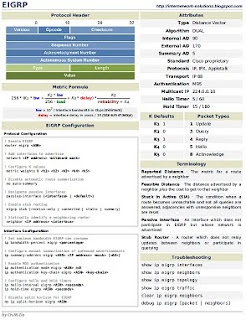 Ccna study material youtube
