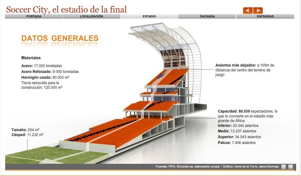 Arquitectura Infograf A Animaci N 3d Estadio Soccer City