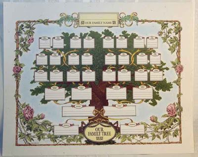 blank family tree template in spanish. family tree template for