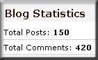 Widget Statistik blogspot