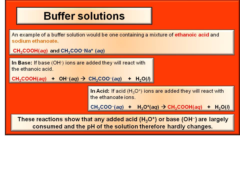 skc year 13 chemistry  buffer solutions