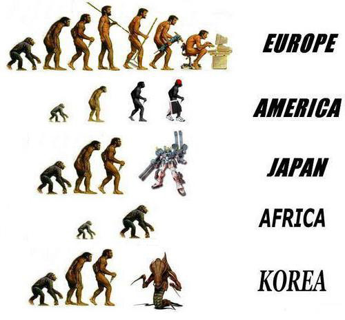 Informacion De La Evolucion Del Hombre Imagenes Graciosas | Auto ...