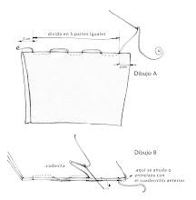 costura de cuadernillos