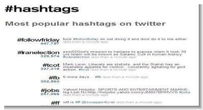 imagem o que e como usar hashtag