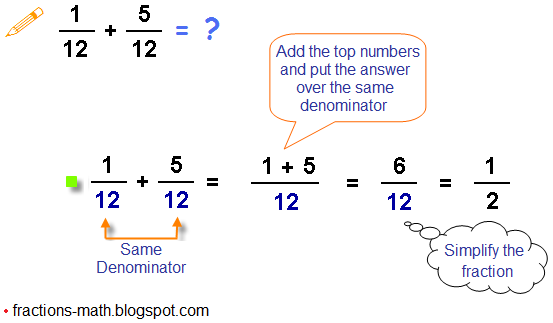 Adding fractions adding fractions with different denominators unlike denominators ccuart Gallery