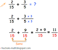 Image result for clip art fractions addition and subtraction