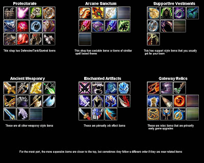 Dota 6.60 New Items Layout - Do you like it? ShopLayout