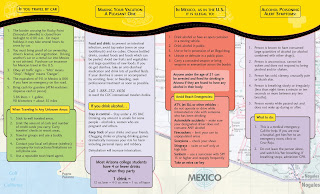 Pin mexico travel brochure template on pinterest for Mexico brochure template