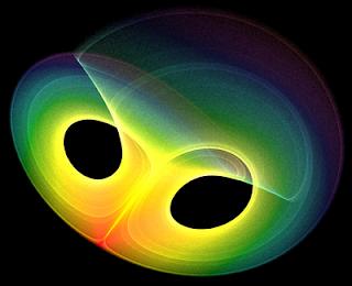 La Conscience selon Saint Edouard -2- Attracteur+etrange+Lorentz