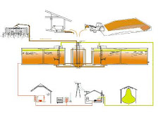 Diagram Biogas