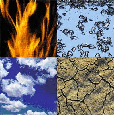 Los Cuatro Elementos representados en los Arcanos Menores