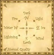 NQ Compass
