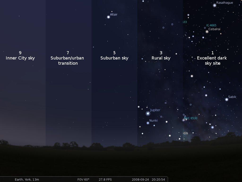 Amazing - Stars Night Sky