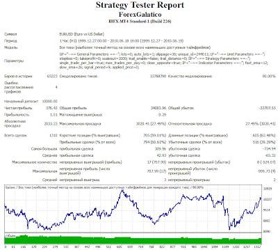 Forex grid trader ea