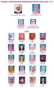 AJK PERGERAKAN PUTERI UMNO MALAYSIA 2008-2011