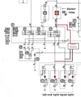motorcycle hazard lights wiring diagram motorcycle diy motorcycle hazard lights manilabas on motorcycle hazard lights wiring diagram