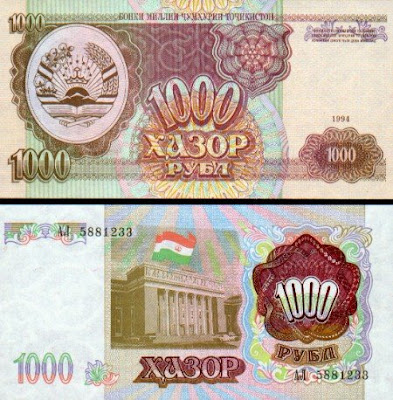 Tajikistan-currency