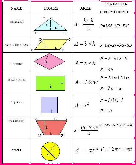 10th Grade Geometry Angle Worksheets | Free Printable Math Worksheets ...