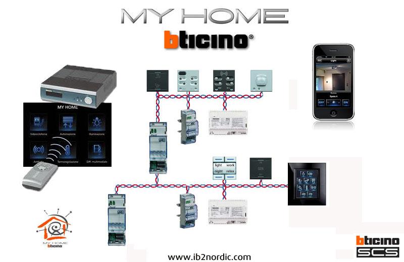 bticino my home anleitung brandbek mpfung sprinkler system design guide. Black Bedroom Furniture Sets. Home Design Ideas