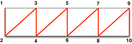 triangle_strip.png